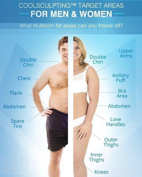 best-coolsculpting-doctor-nyc-manhattan-2